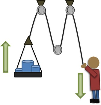 Science Clip Art--Simple Machines