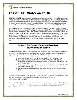 Science Clubhouse Workshop – 2nd Grade: Water on Earth