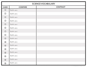 Science Compare and Contrast Task Cards and Games