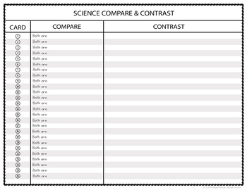 Science Compare and Contrast Task Cards