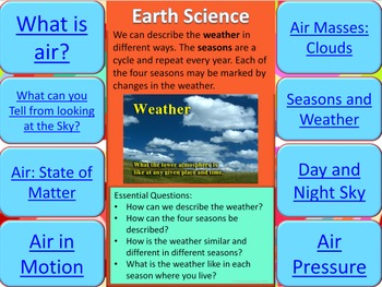 Weather and the Sky Interactive Review Activities