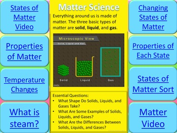 Solids and Liquids Interactive Review Activities