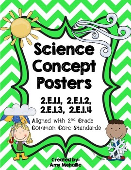 Science Tools Posters for 1st and 2nd Grade in Primary Colors | TpT
