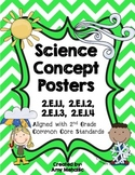 2nd Grade Science Concept Posters 2.E.1  Sunlight Weather