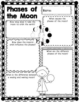 4th Grade Science Concept Posters 4.E.1 4.E.2 Fossils Phases of the Moon