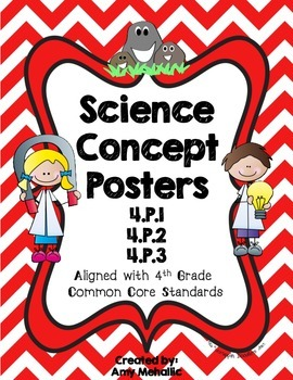 4th Grade Science Concept Posters 4.P.1 4.P.2 4.P.3. Magnets Electricity Rocks