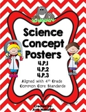 4th Grade Science Concept Posters 4.P.1 4.P.2 4.P.3. Magne