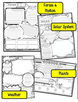 4th Grade Science: 5th Grade Science: Concept Poster Activities