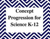 Science Concept Progression