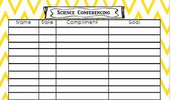 Science Conferencing Sheet - Double Sided
