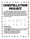 Science Constellation Project Research Science Constellations Research Project