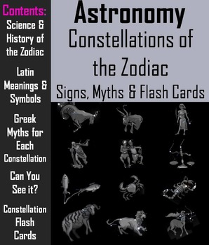 Constellations of the Zodiac PowerPoint