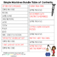Science Curriculum for 4th Grade (Assessments, Nonfiction Texts, and Activities)
