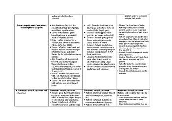 Science Curriulum 2-4