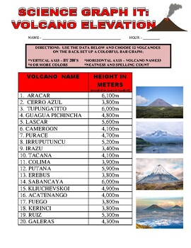 Science Data Graph (Volcano Height)