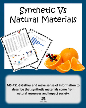 Science Data Interpretation - Synthetic vs Natural resources
