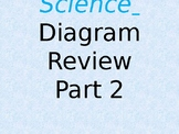 Science Diagram Review 4th Grade PSSA