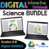 Science Digital Interactive Notebook BUNDLE - Google Drive Resource