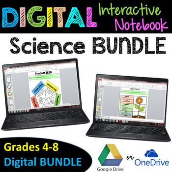 Science Digital Interactive Notebook BUNDLE - Google Drive
