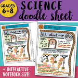 Science Doodle Sheet - All About Pulleys - EASY to Use Not