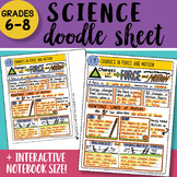 Science Doodle Sheet - Changes in Force and Motion - EASY to Use Notes w/PPT