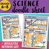 Science Doodle Sheet - Energy Sources - EASY to Use Notes - with PowerPoint