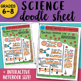 Science Doodle Sheet - Newton's Universal Law of Gravitation - EASY to Use Notes