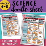Science Doodle Sheet - Nonrenewable Energy Sources - EASY to Use Notes w PPT