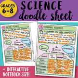 Science Doodle Sheet - Renewable Resources - EASY to Use Notes - with PPT