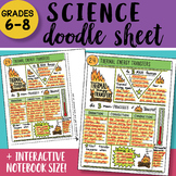 Science Doodle Sheet - Thermal Energy Transfers - EASY to Use Notes w PowerPoint