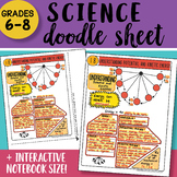 Science Doodle Sheet - Understanding Potential and Kinetic Energy - w PowerPoint
