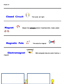 Science Electricity and Magnets Unit
