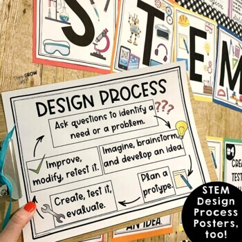 STEM, Science and Engineering, Math Practices