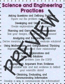 Science & Engineering Practices AND Crosscutting Concepts Reference Poster!
