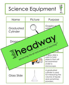 Science Lab Equipment Match - Advanced Level