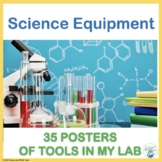 Science Equipment Posters
