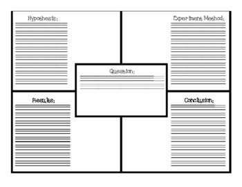 Science Experiment Graphic Organizer