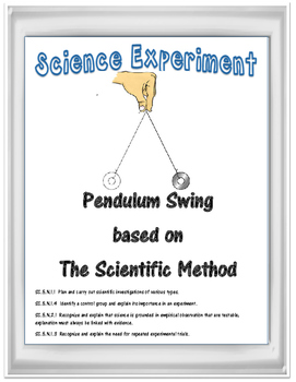 Science Experiment-Pendulums and the Scientific Method