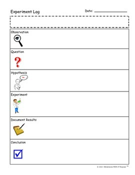Science Experiment Planning and Observation Worksheets by Learning ...