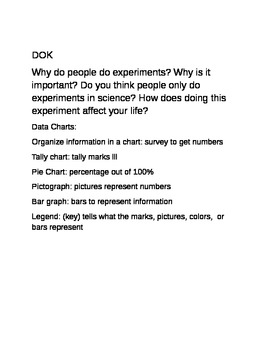 Science Experiments Question