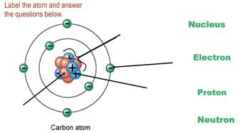 Science FCAT 2.0 Smart Manipulatives