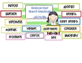 Science Fair Board Headings