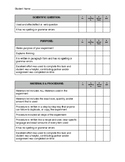 Science Fair Checklist / Rubric