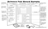 Science Fair Display Board Sample