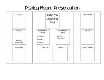 Science Fair Display Board Student Reference Sheet