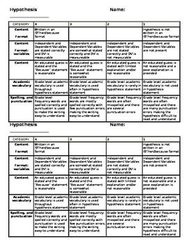 Science Fair/Experiment Hypothesis Rubric