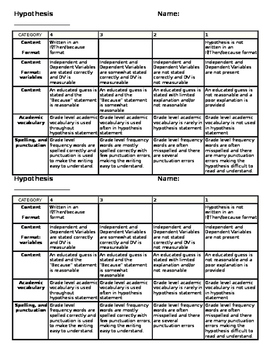 Science Fair/Experiment Hypothesis Rubric