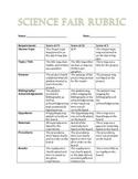 Science Fair Grading Rubric