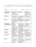 Science Fair Grading Rubric