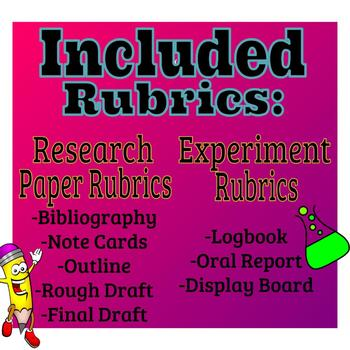 Science Fair Grading Rubrics